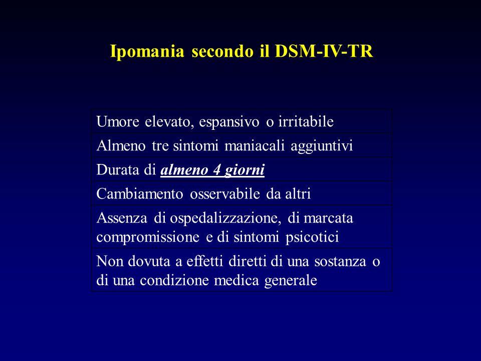 Ipomania secondo il DSM-IV-TR Umore elevato, espansivo o irritabile Almeno tre sintomi maniacali aggiuntivi Durata di almeno 4 giorni Cambiamento osse