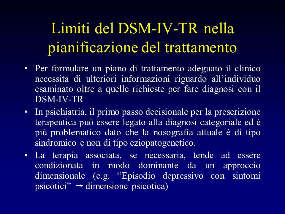 Limiti del DSM-IV-TR nella pianificazione del trattamento Per formulare un piano di trattamento adeguato il clinico necessita di ulteriori informazion