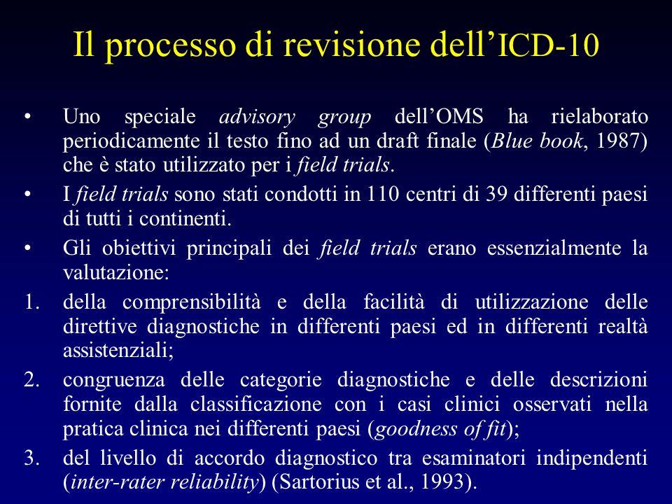 Il processo di revisione dell ICD-10 Uno speciale advisory group dellOMS ha rielaborato periodicamente il testo fino ad un draft finale (Blue book, 19