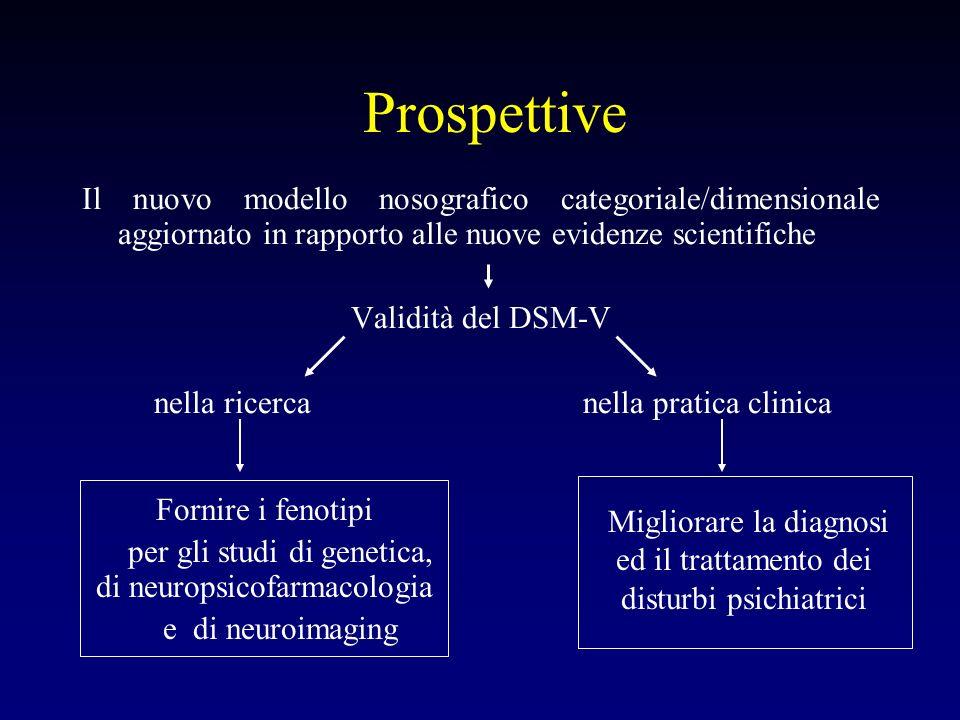 Prospettive Il nuovo modello nosografico categoriale/dimensionale aggiornato in rapporto alle nuove evidenze scientifiche Validità del DSM-V nella ric