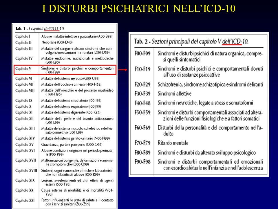 I DISTURBI PSICHIATRICI NELLICD-10