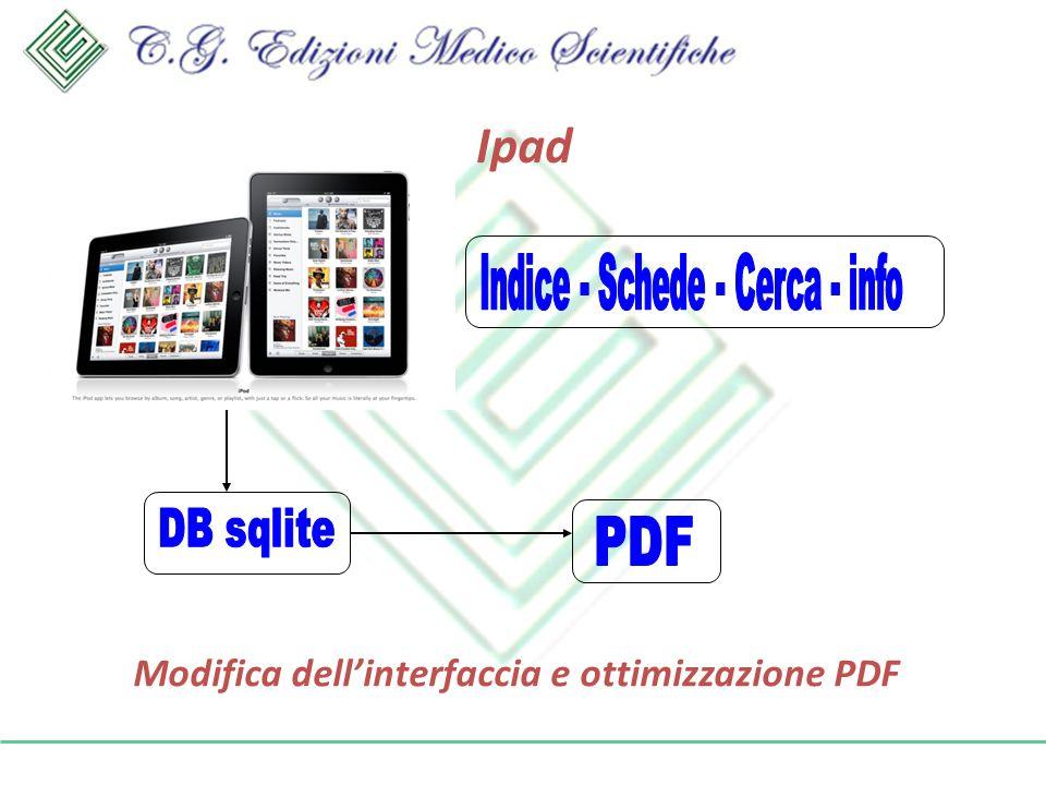 Ipad Modifica dellinterfaccia e ottimizzazione PDF