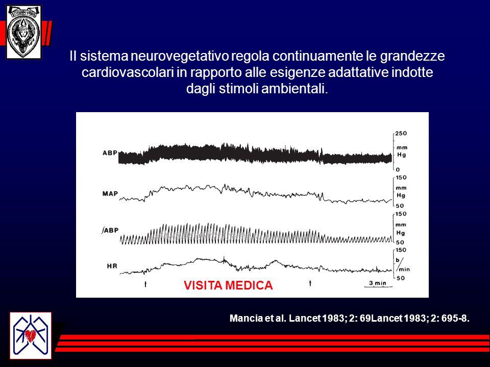 Notare linstabilità della PAS e lincremento di FC che precedono la caduta della PAS mostrata nel sistogramma (ultimo in basso) Vasodepressi va Tipo III Fisiopatologia Clinica - Universita La Sapienza - Roma