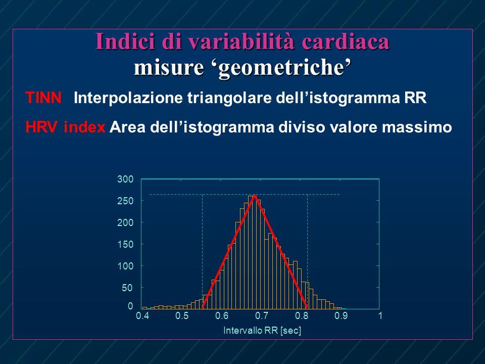 Indici di variabilità cardiaca misure geometriche TINNInterpolazione triangolare dellistogramma RR HRV index Area dellistogramma diviso valore massimo