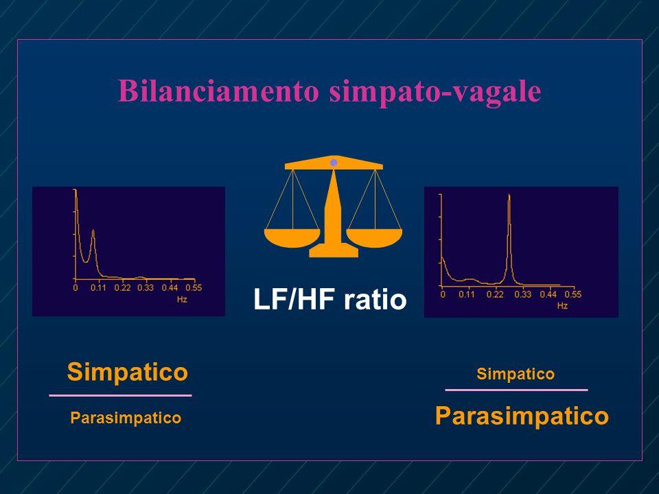 Bilanciamento simpato-vagale Simpatico Parasimpatico Simpatico Parasimpatico LF/HF ratio