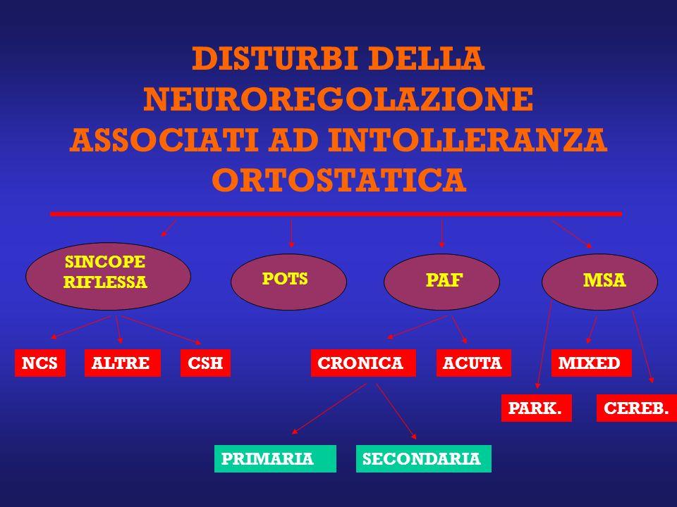 Puggioni E. et al. MASSAGGIO DEL SENO CAROTIDEO