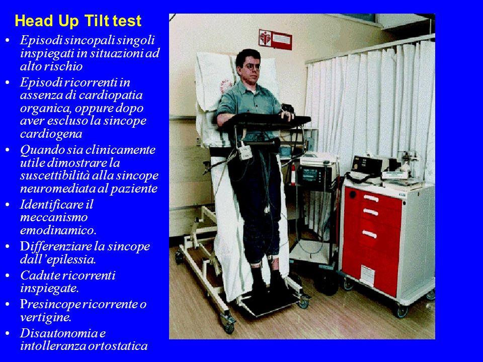 Parati G, Di Rienzo M, Bertinieri G, et al. Hypertension 1988; 12: 214-22. 91.