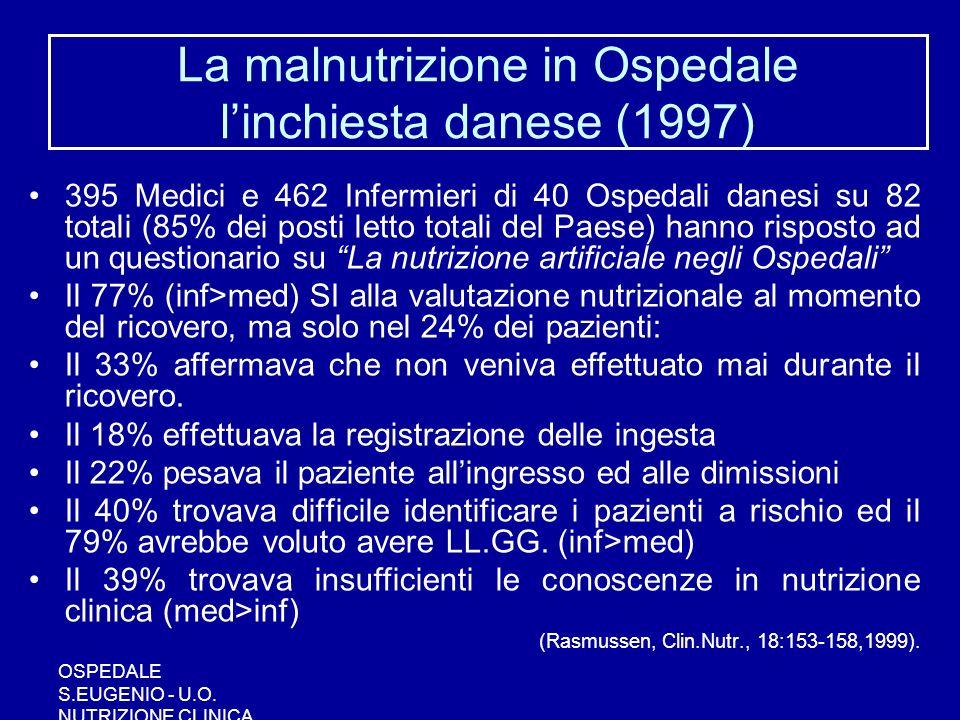 OSPEDALE S.EUGENIO - U.O. NUTRIZIONE CLINICA La malnutrizione in Ospedale linchiesta danese (1997) 395 Medici e 462 Infermieri di 40 Ospedali danesi s