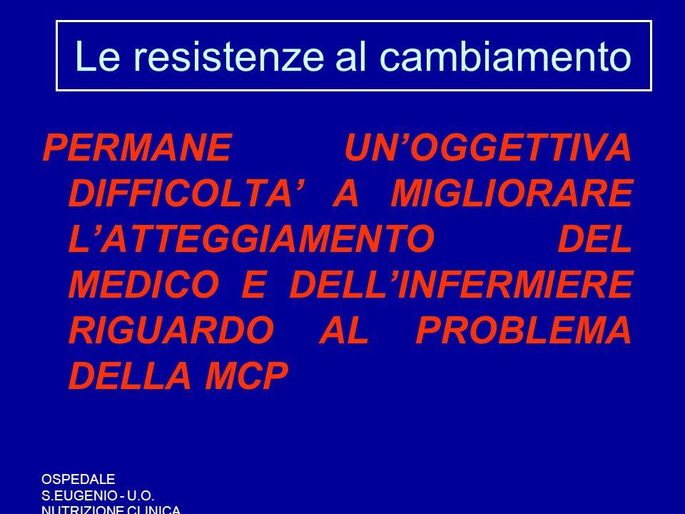 OSPEDALE S.EUGENIO - U.O. NUTRIZIONE CLINICA Le resistenze al cambiamento PERMANE UNOGGETTIVA DIFFICOLTA A MIGLIORARE LATTEGGIAMENTO DEL MEDICO E DELL