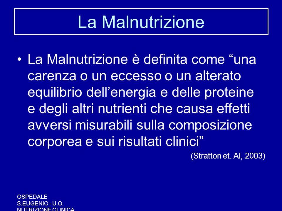 OSPEDALE S.EUGENIO - U.O. NUTRIZIONE CLINICA La Malnutrizione La Malnutrizione è definita come una carenza o un eccesso o un alterato equilibrio delle
