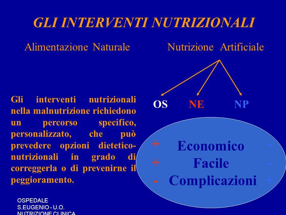 OSPEDALE S.EUGENIO - U.O. NUTRIZIONE CLINICA GLI INTERVENTI NUTRIZIONALI Economico Facile Complicazioni Gli interventi nutrizionali nella malnutrizion