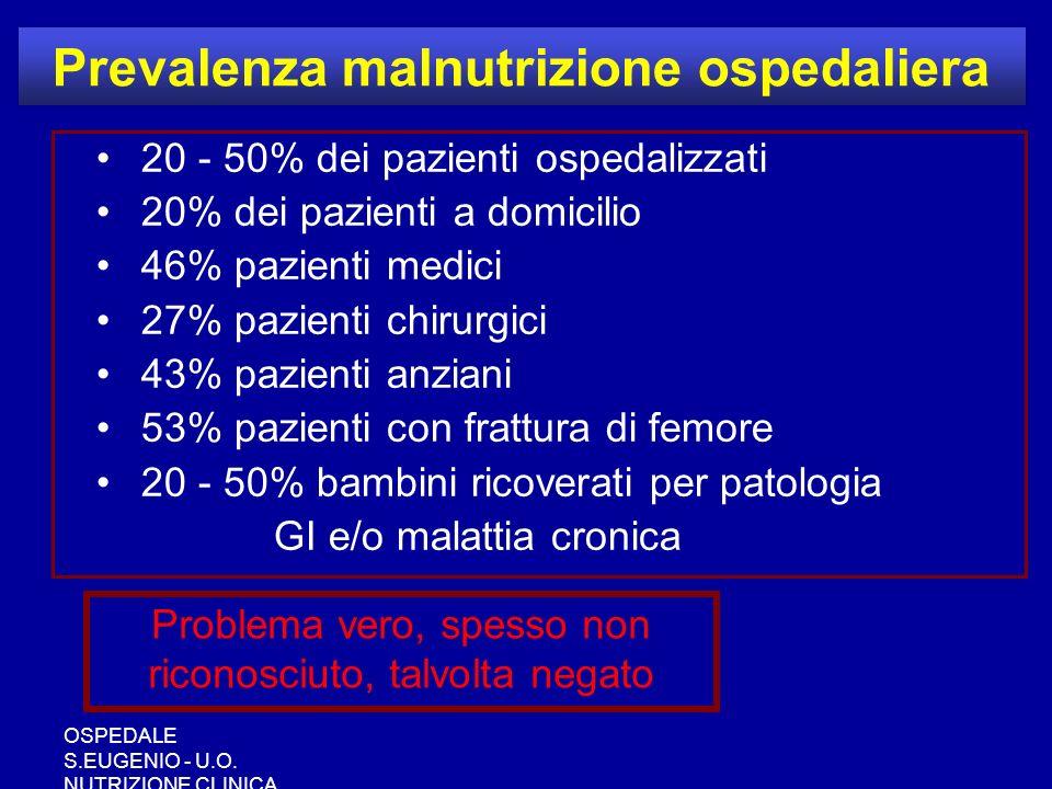 OSPEDALE S.EUGENIO - U.O. NUTRIZIONE CLINICA Prevalenza malnutrizione ospedaliera 20 - 50% dei pazienti ospedalizzati 20% dei pazienti a domicilio 46%