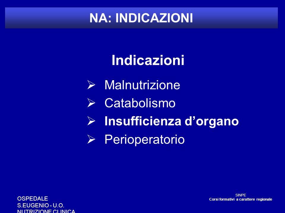 OSPEDALE S.EUGENIO - U.O. NUTRIZIONE CLINICA NA: INDICAZIONI Indicazioni Malnutrizione Catabolismo Insufficienza dorgano Perioperatorio SINPE Corsi fo