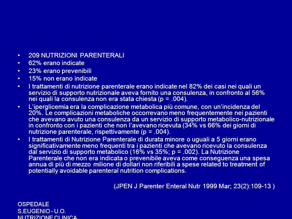 OSPEDALE S.EUGENIO - U.O. NUTRIZIONE CLINICA 209 NUTRIZIONI PARENTERALI 62% erano indicate 23% erano prevenibili 15% non erano indicate I trattamenti
