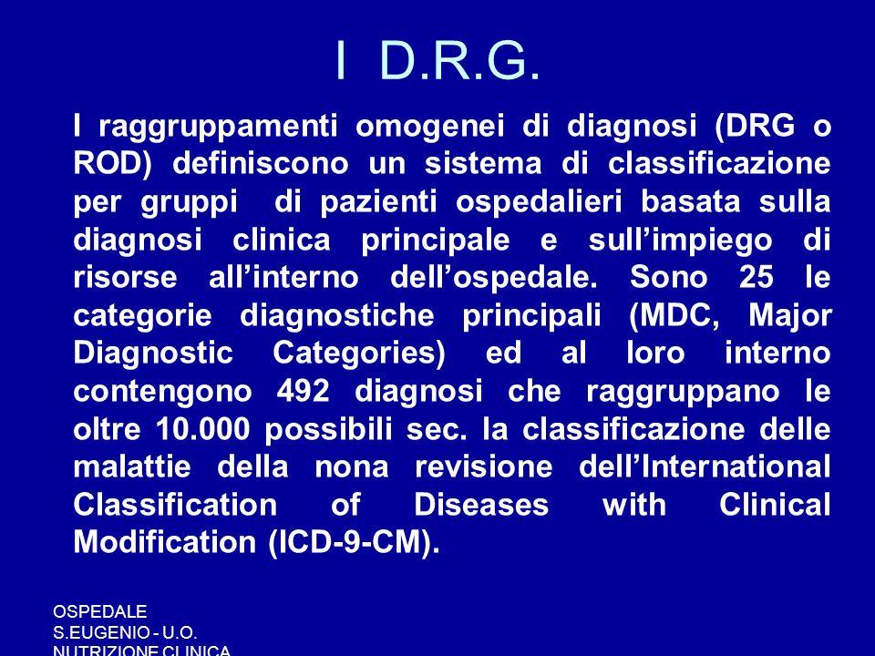OSPEDALE S.EUGENIO - U.O. NUTRIZIONE CLINICA I D.R.G. I raggruppamenti omogenei di diagnosi (DRG o ROD) definiscono un sistema di classificazione per