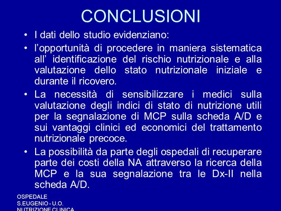 OSPEDALE S.EUGENIO - U.O. NUTRIZIONE CLINICA CONCLUSIONI I dati dello studio evidenziano: lopportunità di procedere in maniera sistematica all identif