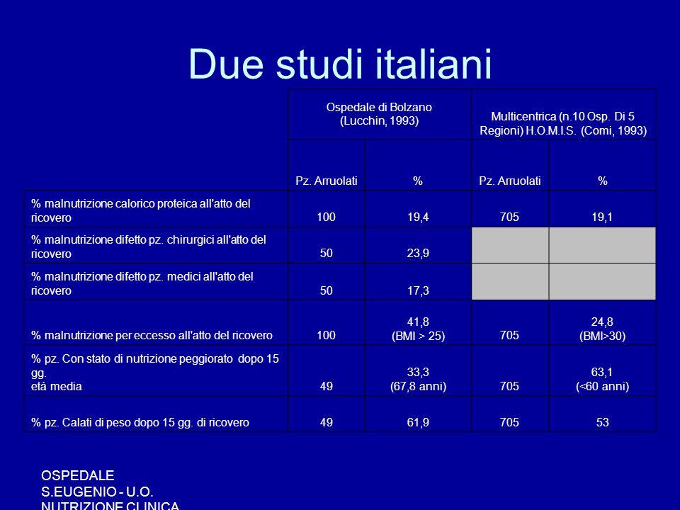 OSPEDALE S.EUGENIO - U.O. NUTRIZIONE CLINICA Due studi italiani Ospedale di Bolzano (Lucchin, 1993) Multicentrica (n.10 Osp. Di 5 Regioni) H.O.M.I.S.