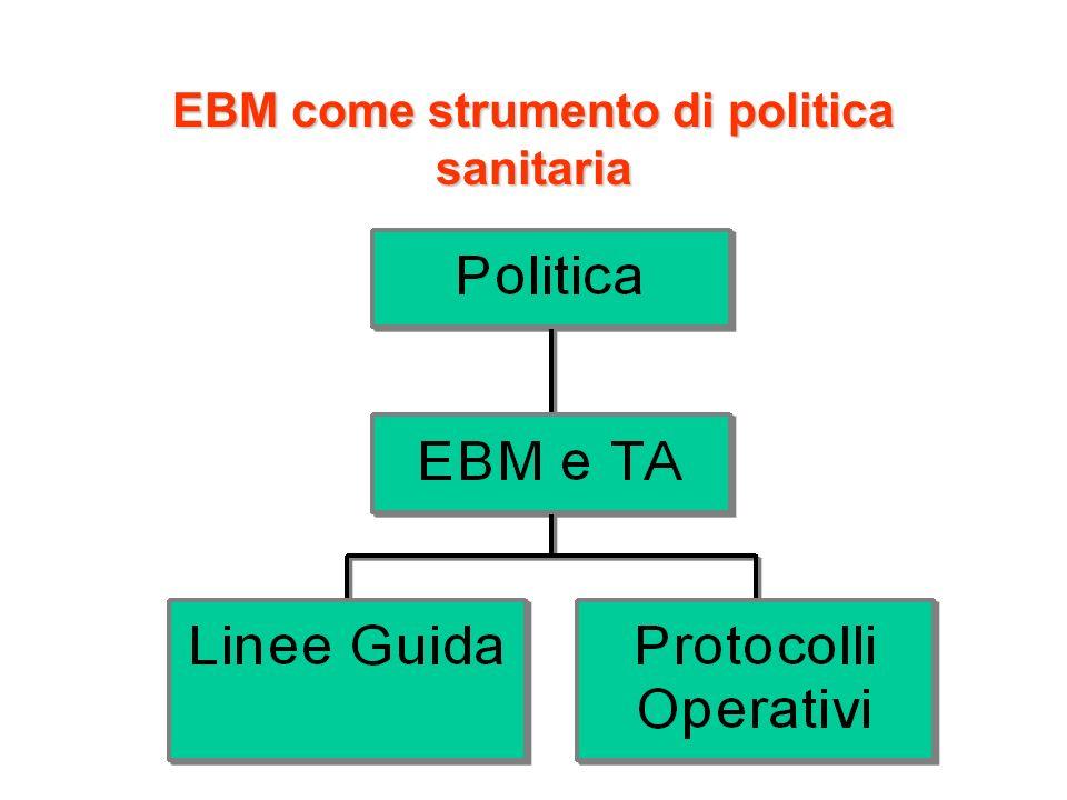 EBM come strumento di politica sanitaria