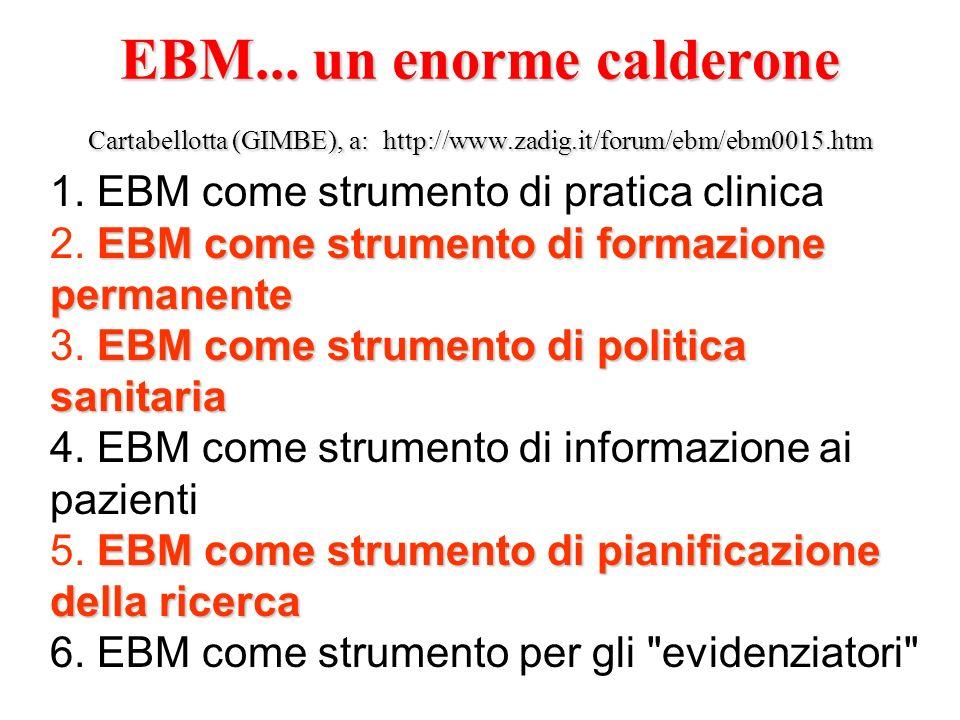 EBM... un enorme calderone Cartabellotta (GIMBE), a: http://www.zadig.it/forum/ebm/ebm0015.htm 1.
