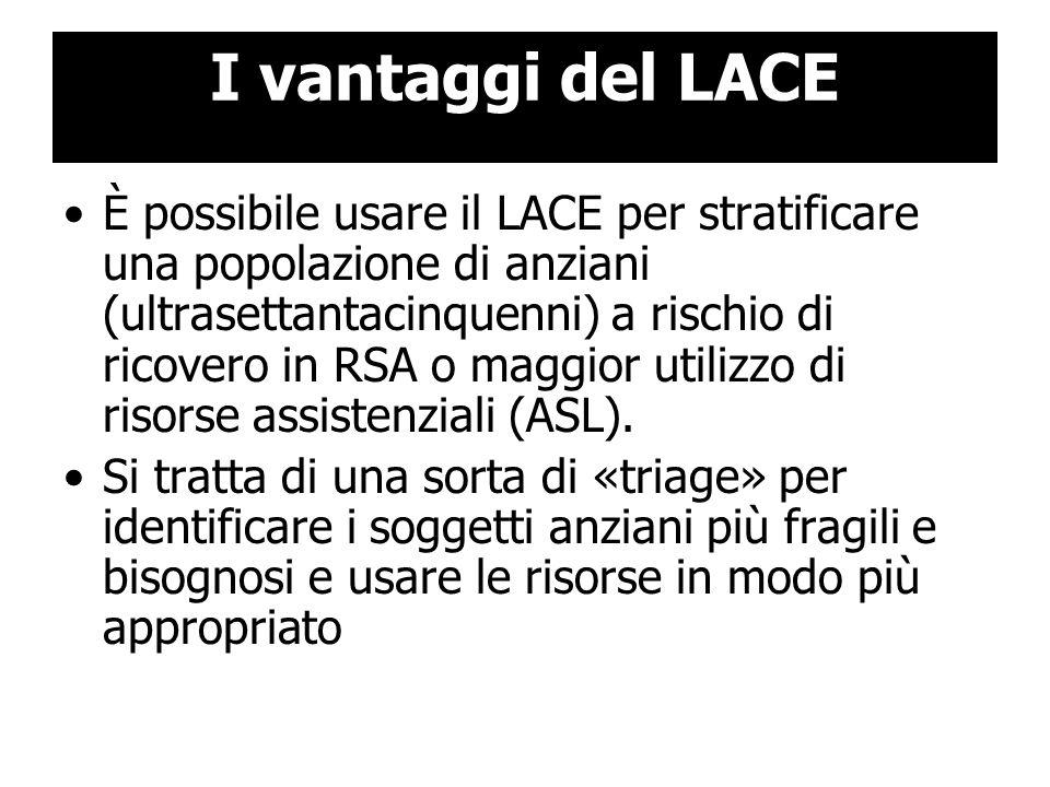 I vantaggi del LACE È possibile usare il LACE per stratificare una popolazione di anziani (ultrasettantacinquenni) a rischio di ricovero in RSA o magg