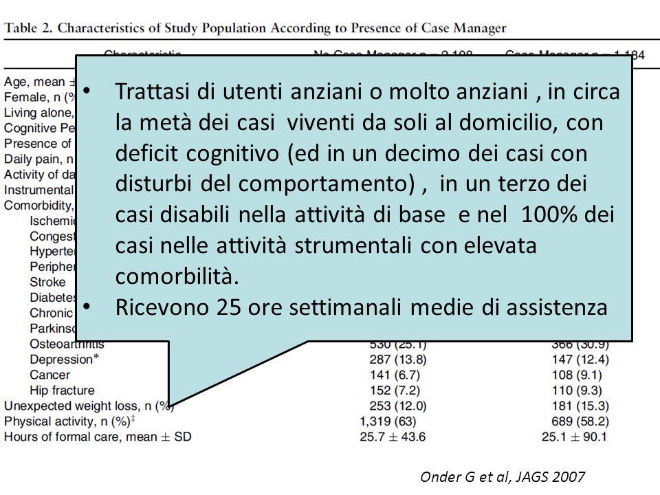Onder G et al, JAGS 2007 Trattasi di utenti anziani o molto anziani, in circa la metà dei casi viventi da soli al domicilio, con deficit cognitivo (ed
