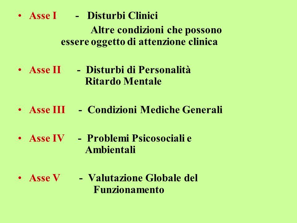 Asse I - Disturbi Clinici Altre condizioni che possono essere oggetto di attenzione clinica Asse II - Disturbi di Personalità Ritardo Mentale Asse III