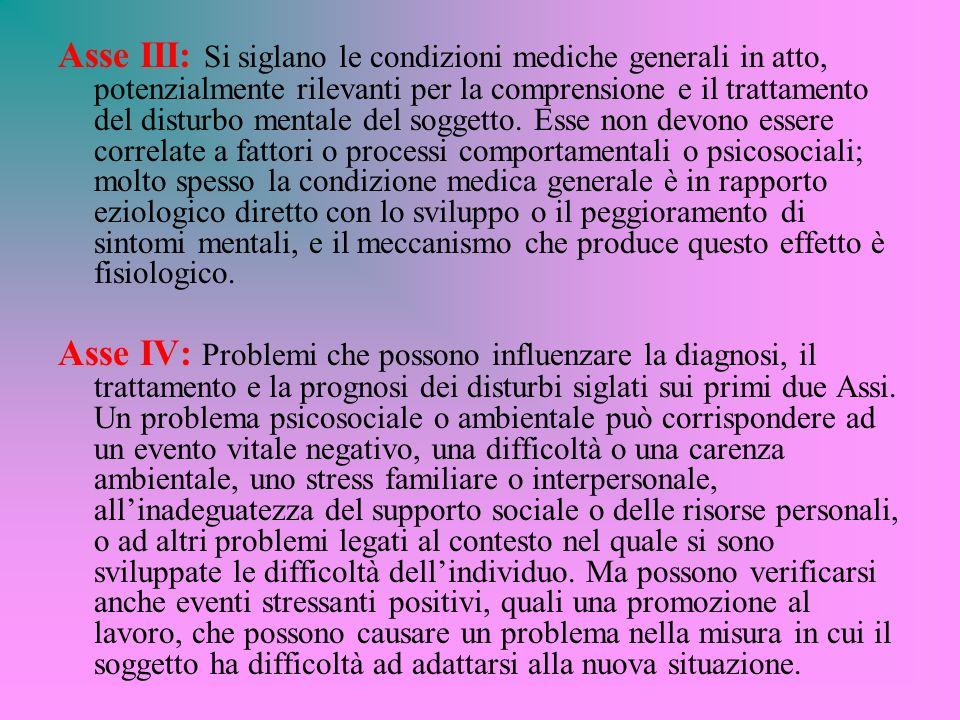 Asse III: Si siglano le condizioni mediche generali in atto, potenzialmente rilevanti per la comprensione e il trattamento del disturbo mentale del so