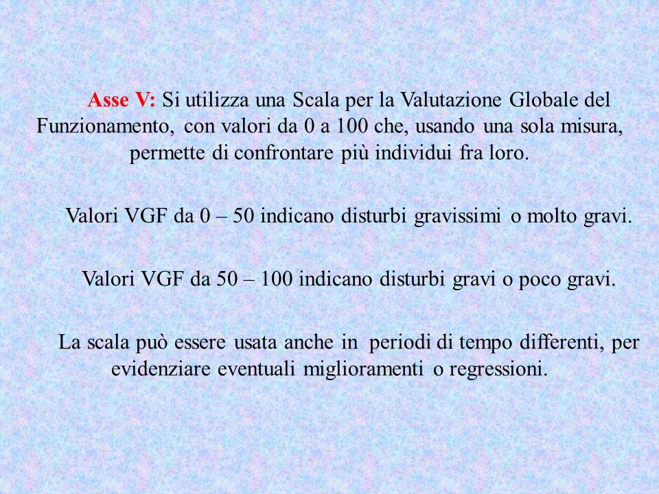 Asse V: Si utilizza una Scala per la Valutazione Globale del Funzionamento, con valori da 0 a 100 che, usando una sola misura, permette di confrontare