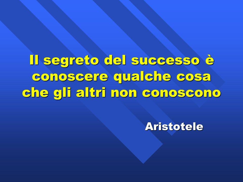 Il segreto del successo è conoscere qualche cosa che gli altri non conoscono Aristotele Aristotele