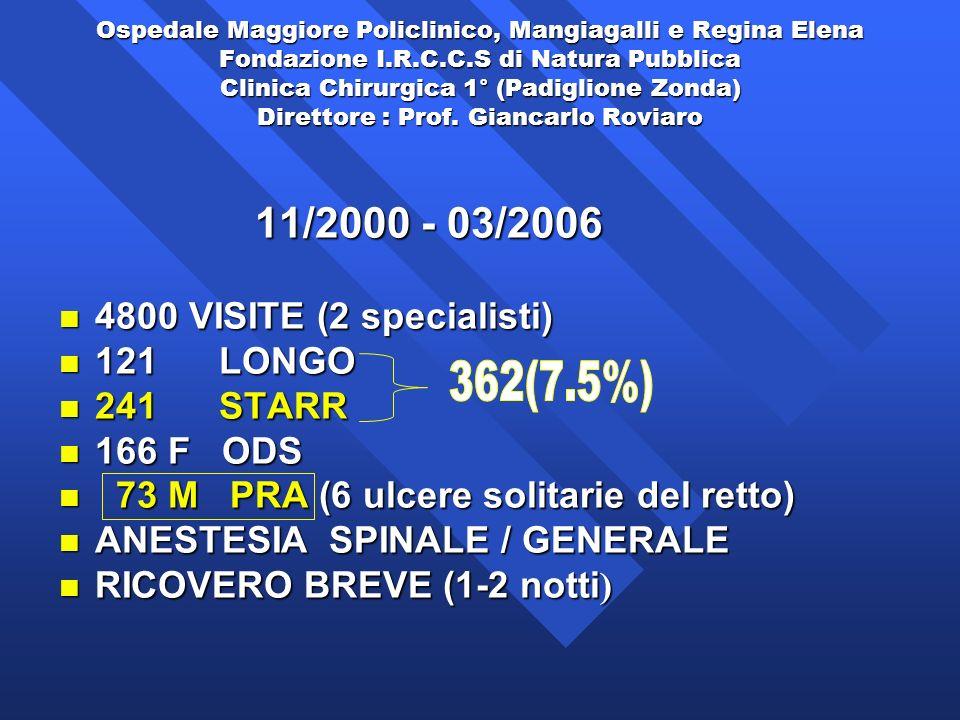 Ospedale Maggiore Policlinico, Mangiagalli e Regina Elena Fondazione I.R.C.C.S di Natura Pubblica Clinica Chirurgica 1° (Padiglione Zonda) Direttore : Prof.