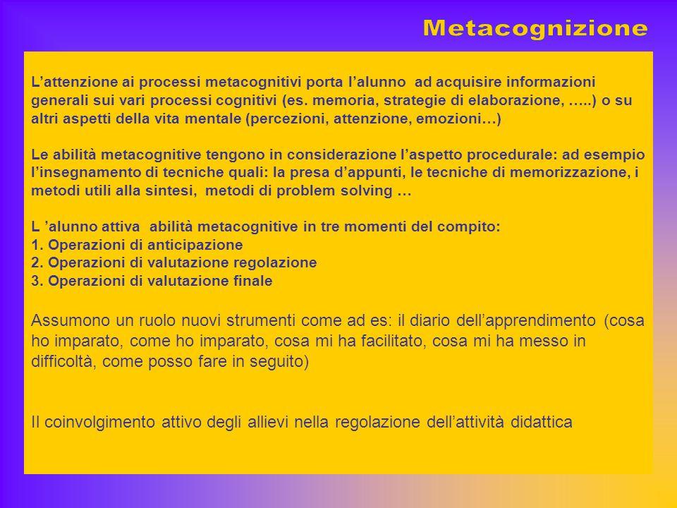 Lattenzione ai processi metacognitivi porta lalunno ad acquisire informazioni generali sui vari processi cognitivi (es.