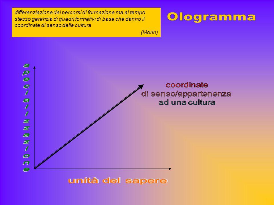 differenziazione dei percorsi di formazione ma al tempo stesso garanzia di quadri formativi di base che danno il coordinate di senso della cultura (Morin)