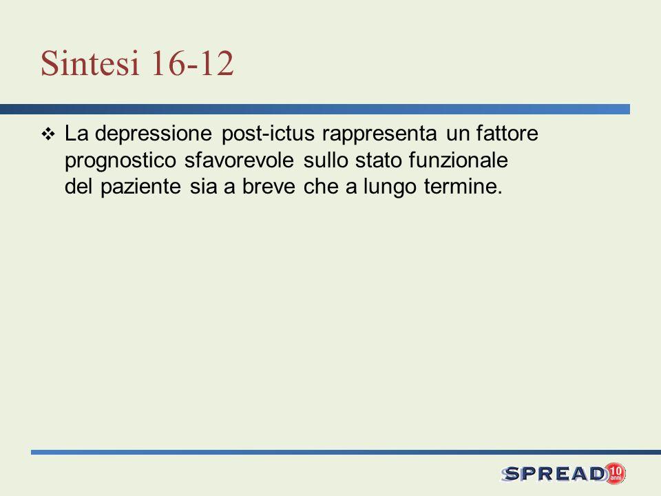 Sintesi 16-12 La depressione post-ictus rappresenta un fattore prognostico sfavorevole sullo stato funzionale del paziente sia a breve che a lungo ter