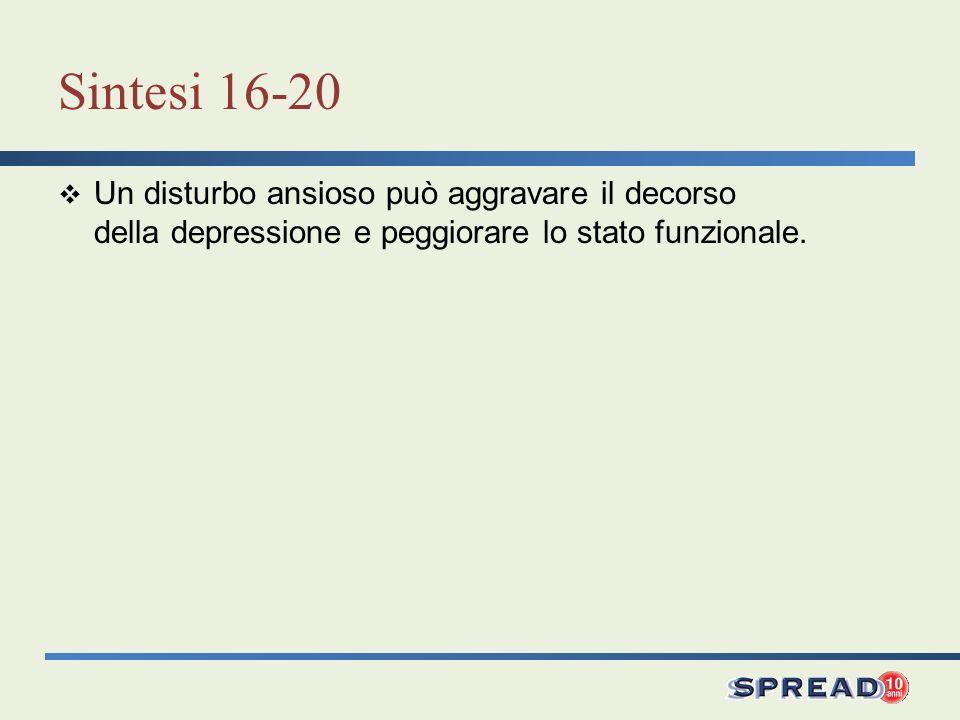 Sintesi 16-20 Un disturbo ansioso può aggravare il decorso della depressione e peggiorare lo stato funzionale.