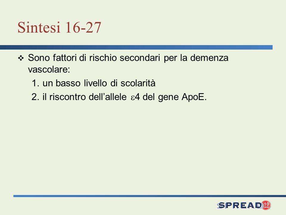 Sintesi 16-27 Sono fattori di rischio secondari per la demenza vascolare: 1.un basso livello di scolarità 2.il riscontro dellallele 4 del gene ApoE.