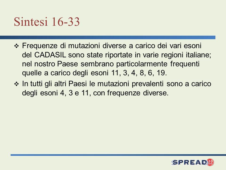 Sintesi 16-33 Frequenze di mutazioni diverse a carico dei vari esoni del CADASIL sono state riportate in varie regioni italiane; nel nostro Paese semb