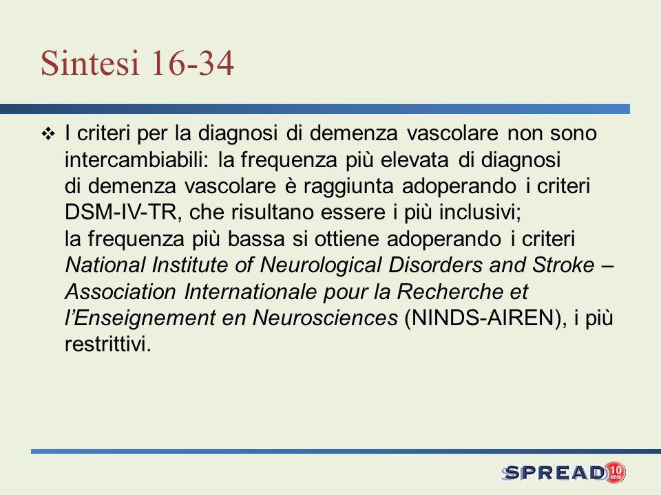 Sintesi 16-34 I criteri per la diagnosi di demenza vascolare non sono intercambiabili: la frequenza più elevata di diagnosi di demenza vascolare è rag