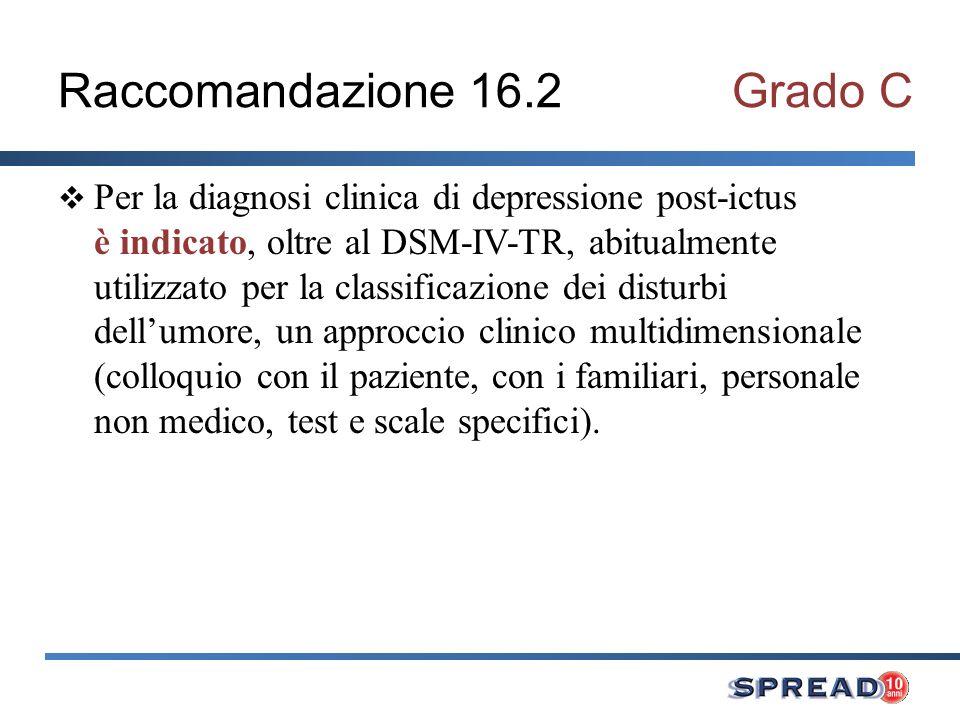 Raccomandazione 16.2Grado C Per la diagnosi clinica di depressione post-ictus è indicato, oltre al DSM-IV-TR, abitualmente utilizzato per la classific