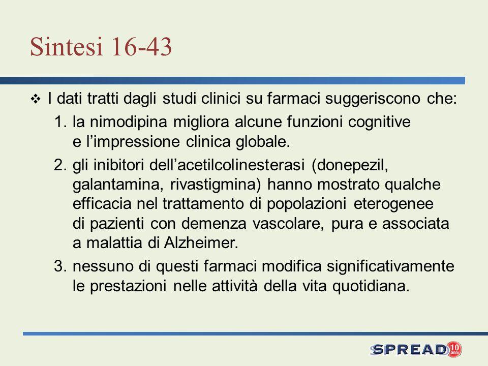 Sintesi 16-43 I dati tratti dagli studi clinici su farmaci suggeriscono che: 1.la nimodipina migliora alcune funzioni cognitive e limpressione clinica