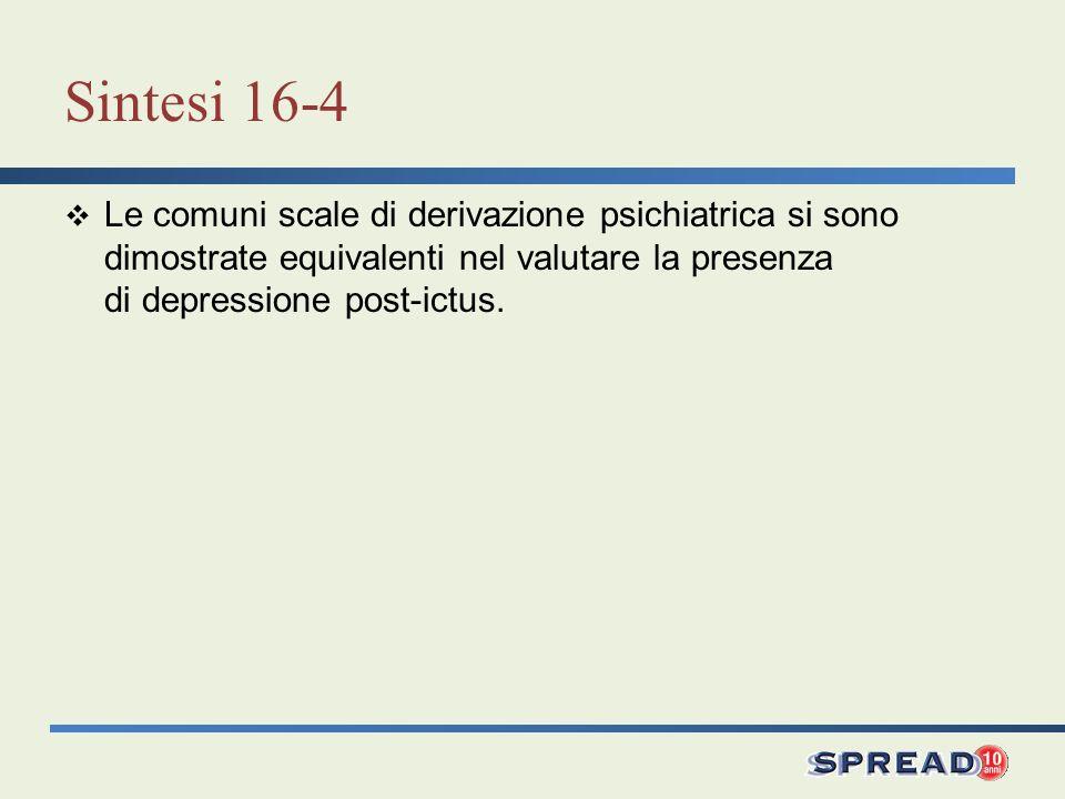 Raccomandazione 16.3Grado C È indicato utilizzare le scale di valutazione di derivazione psichiatrica essenzialmente per la quantificazione ed il monitoraggio dei sintomi della depressione post-ictus.