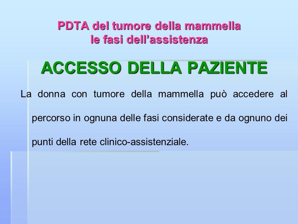 PDTA del tumore della mammella le fasi dellassistenza ACCESSO DELLA PAZIENTE La donna con tumore della mammella può accedere al percorso in ognuna del