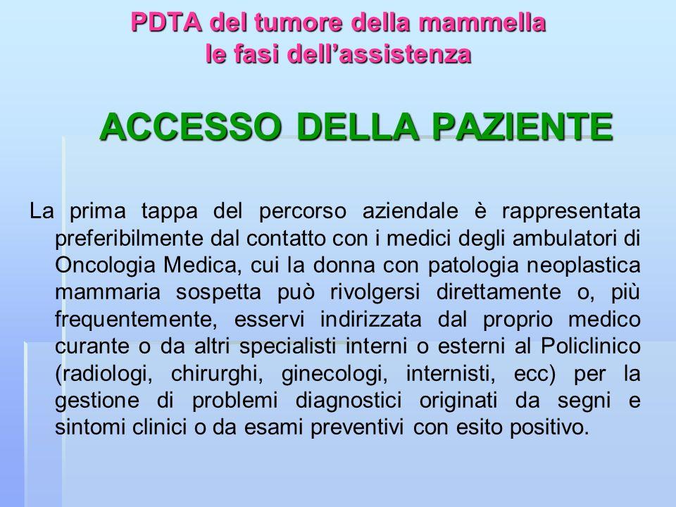 PDTA del tumore della mammella le fasi dellassistenza ACCESSO DELLA PAZIENTE ACCESSO DELLA PAZIENTE La prima tappa del percorso aziendale è rappresent