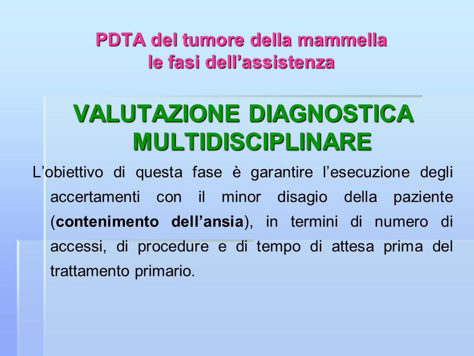 PDTA del tumore della mammella le fasi dellassistenza VALUTAZIONE DIAGNOSTICA MULTIDISCIPLINARE Lobiettivo di questa fase è garantire lesecuzione degl