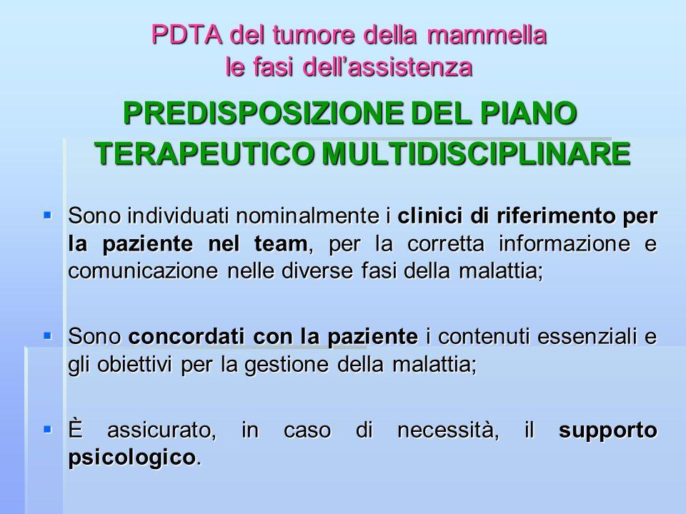 PDTA del tumore della mammella le fasi dellassistenza PREDISPOSIZIONE DEL PIANO TERAPEUTICO MULTIDISCIPLINARE Sono individuati nominalmente i clinici