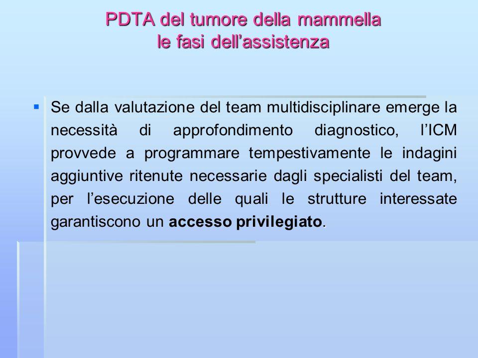 PDTA del tumore della mammella le fasi dellassistenza. Se dalla valutazione del team multidisciplinare emerge la necessità di approfondimento diagnost
