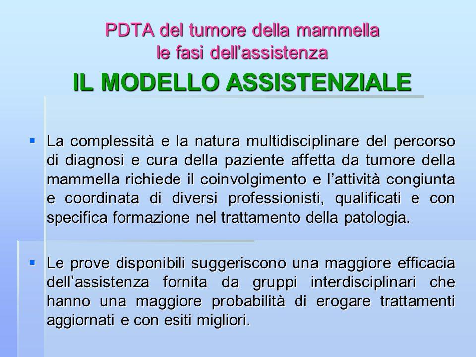 PDTA del tumore della mammella le fasi dellassistenza IL MODELLO ASSISTENZIALE La complessità e la natura multidisciplinare del percorso di diagnosi e