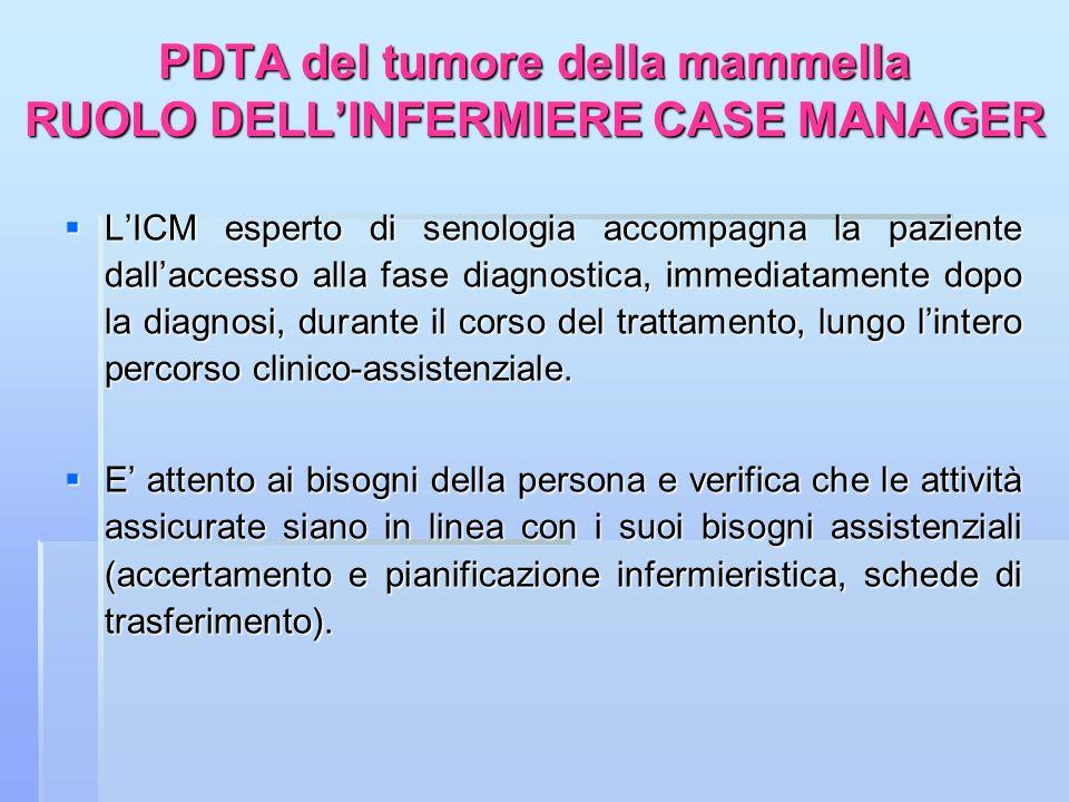 PDTA del tumore della mammella RUOLO DELLINFERMIERE CASE MANAGER LICM esperto di senologia accompagna la paziente dallaccesso alla fase diagnostica, i