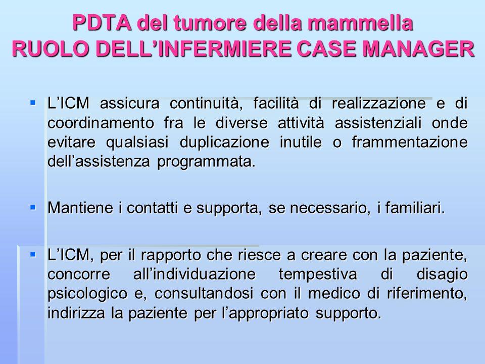 PDTA del tumore della mammella RUOLO DELLINFERMIERE CASE MANAGER LICM assicura continuità, facilità di realizzazione e di coordinamento fra le diverse