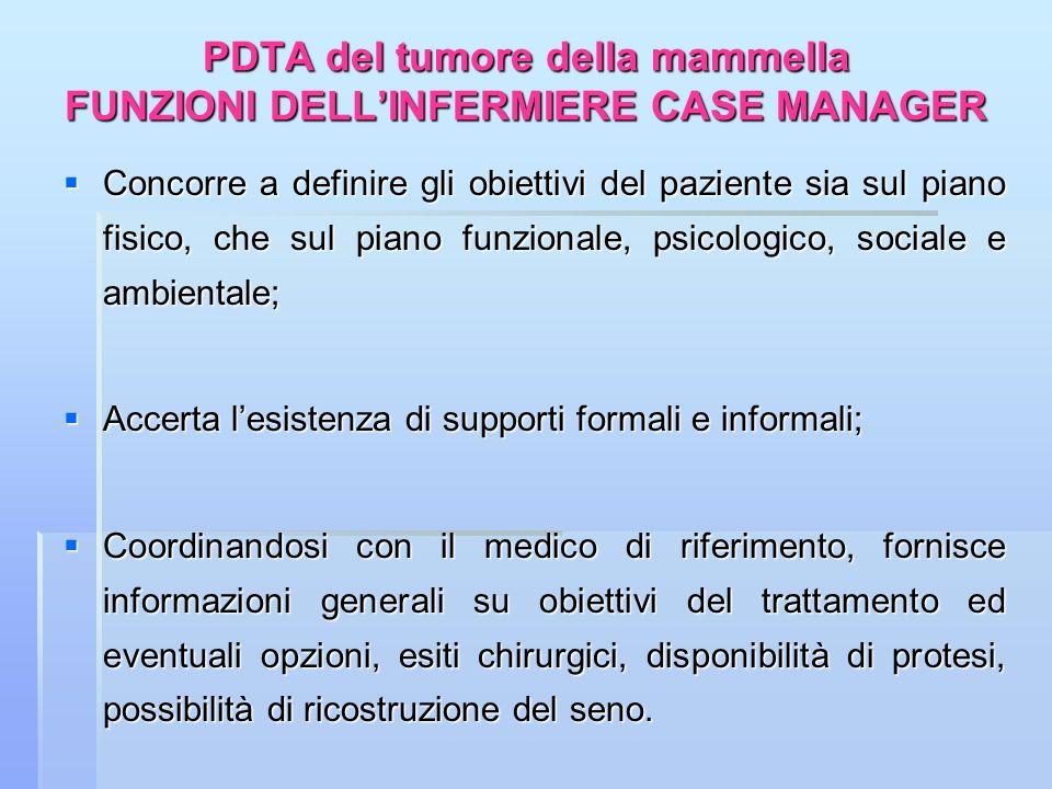 PDTA del tumore della mammella FUNZIONI DELLINFERMIERE CASE MANAGER Concorre a definire gli obiettivi del paziente sia sul piano fisico, che sul piano