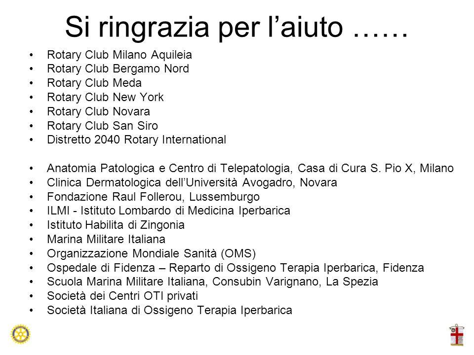 Si ringrazia per laiuto …… Rotary Club Milano Aquileia Rotary Club Bergamo Nord Rotary Club Meda Rotary Club New York Rotary Club Novara Rotary Club S